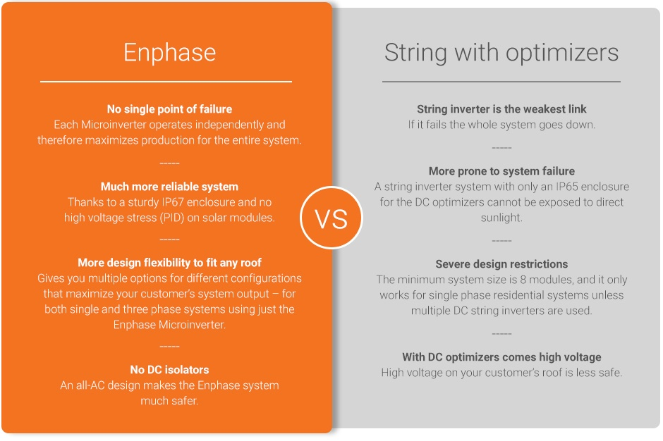 01-16-english-na-comparison-string-optimizers-940x626.jpg